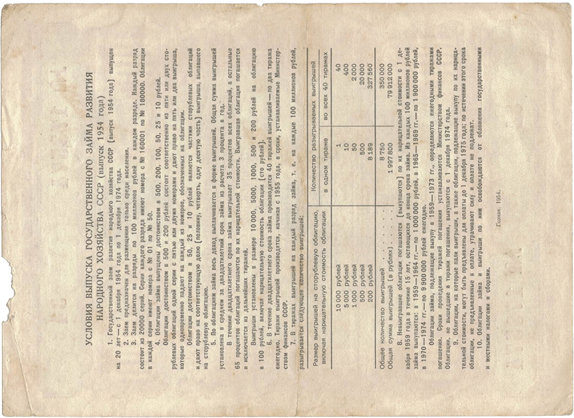 State loan. 100 Rubles 1954