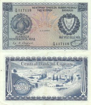 250 Милс 1968
